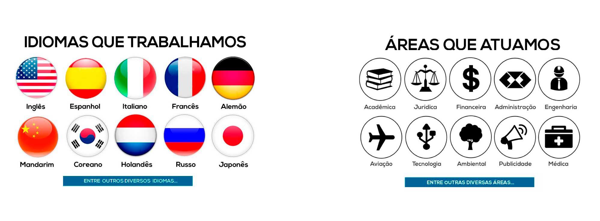 juramentada-idiomas-areas